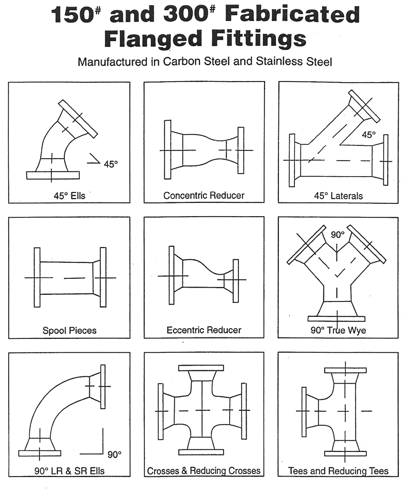 Flanged Pipe Fittings available in carbon steel and stainless steel